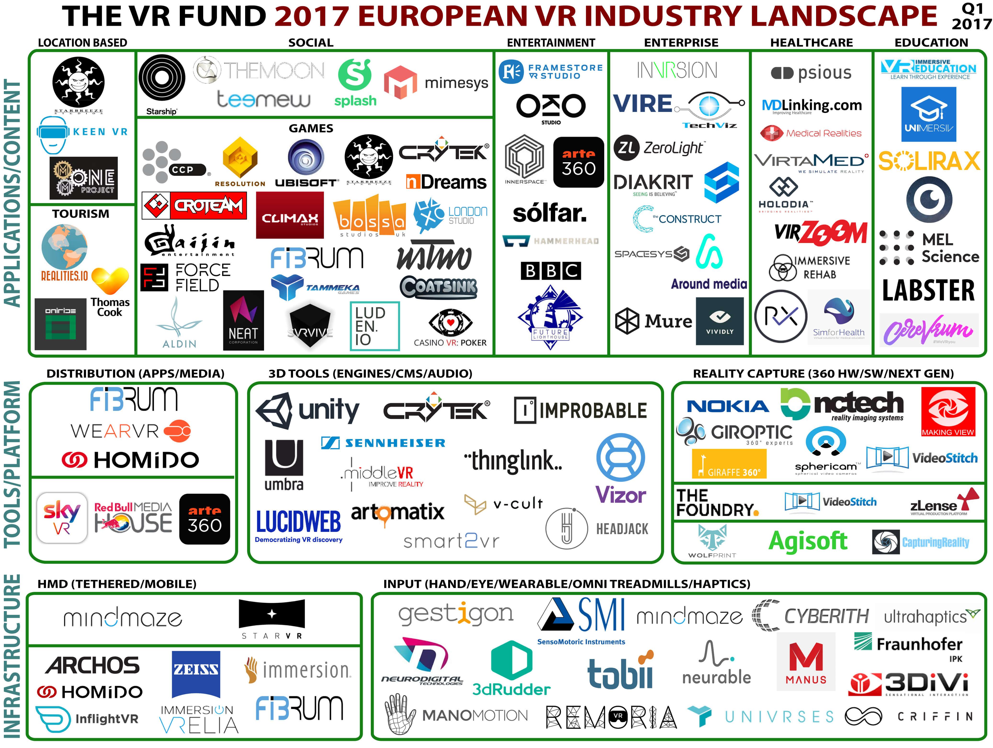 VR Landscape Europe