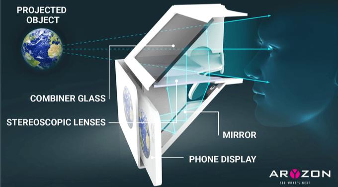 Aryzon - бюджетный шлем дополненной реальности из картона