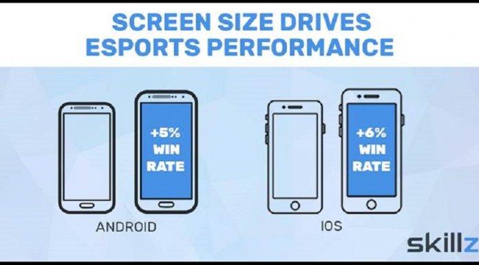 Skillz: большие экраны доминируют в соревнованиях по мобильному киберспорту